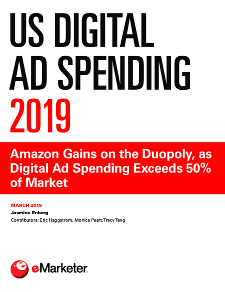 US Digital Ad Spending 2019