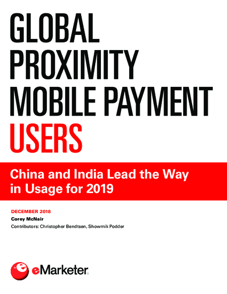 Mobile Payments - Reports, Statistics & Marketing Trends