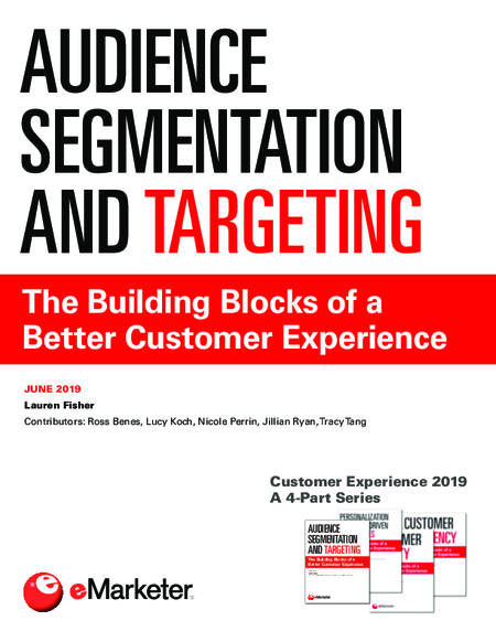 Customer Experience 2019 (Part 1)—Audience Segmentation and Targeting
