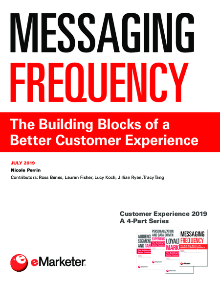 Customer Experience 2019 (Part 4)—Messaging Frequency