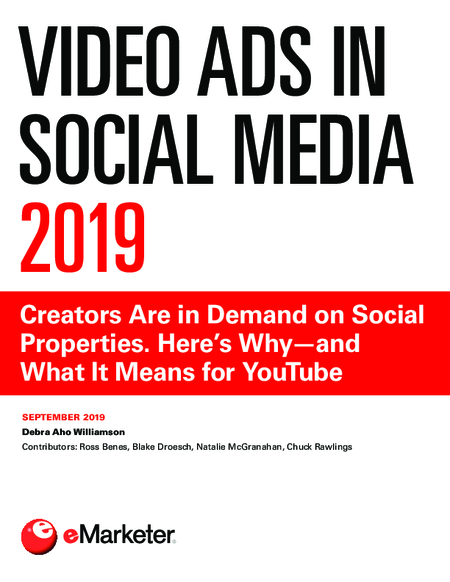 Video Ads in Social Media 2019