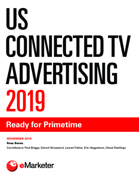 US Connected TV Advertising 2019