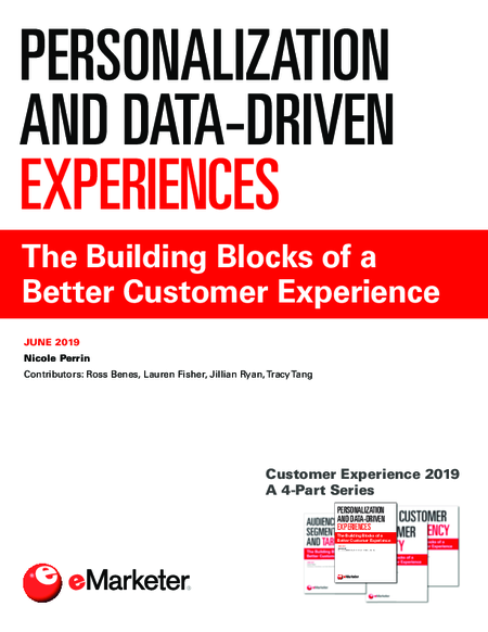 Customer Experience 2019 (Part 2)—Personalization and Data-Driven Experiences
