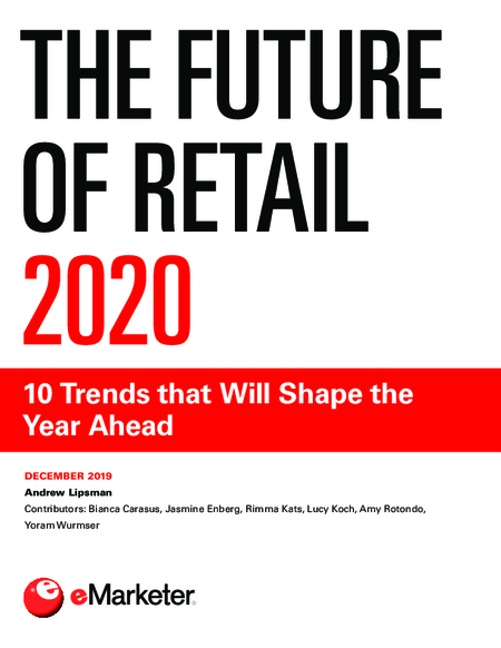 The Future of Retail 2020