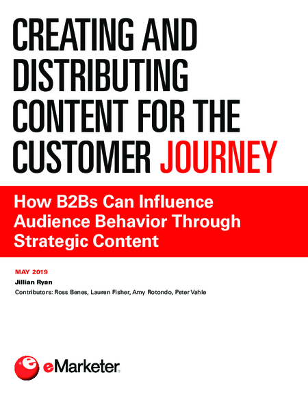 Creating and Distributing Content for the Customer Journey