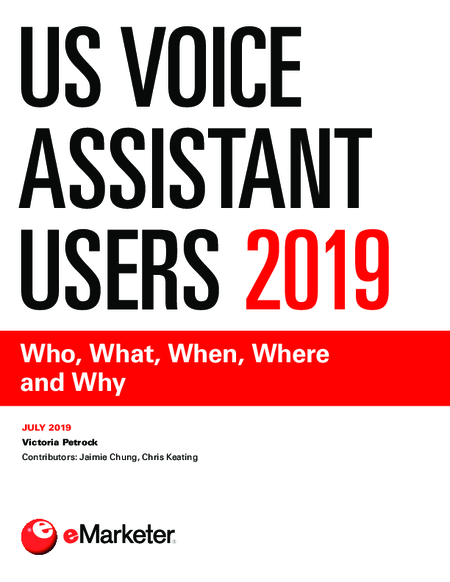 Smart Speakers & Voice Assistants - Reports, Statistics