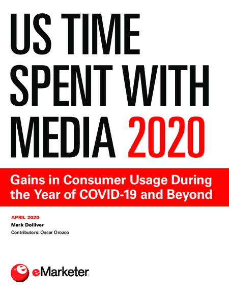 US Time Spent with Media 2020