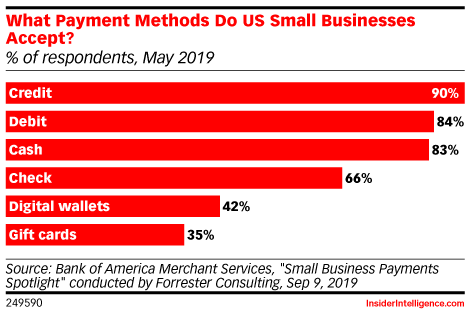 Retailers Are Embracing Mobile Payments