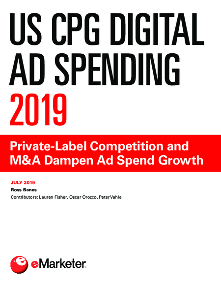 US CPG Digital Ad Spending 2019