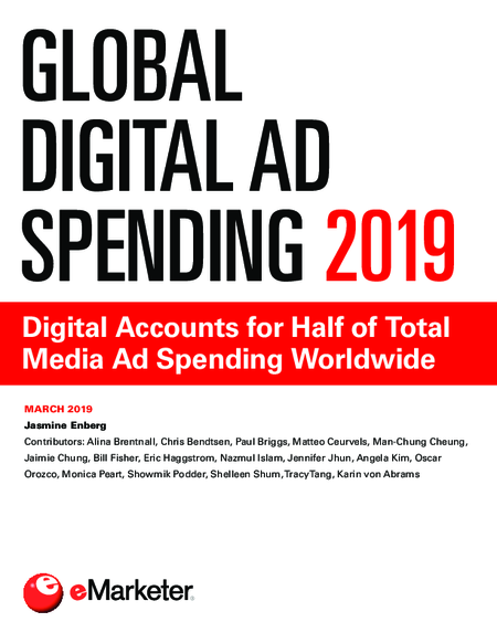 Global Digital Ad Spending 2019