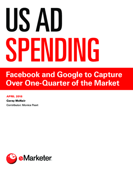 US Ad Spending