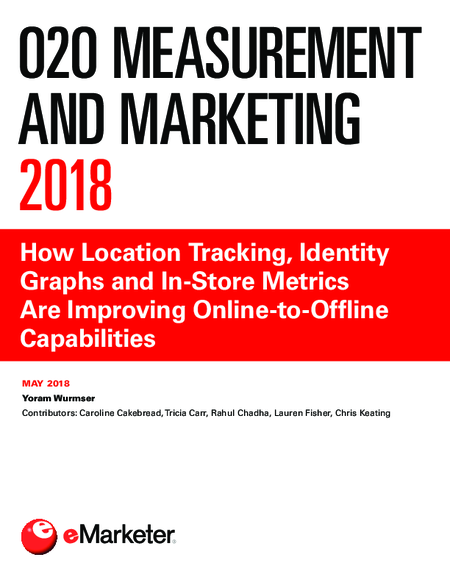 O2O Measurement and Marketing 2018