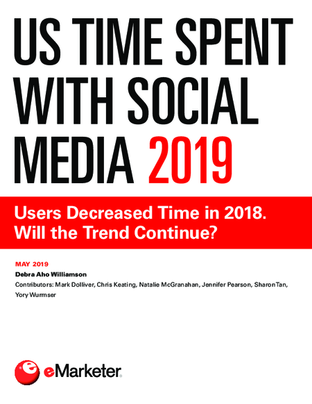 US Time Spent with Social Media 2019