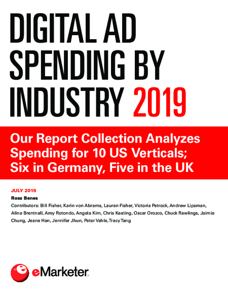 Digital Ad Spending by Industry 2019